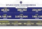 140 Ribu Orang Lebih Meninggal akibat Covid-19